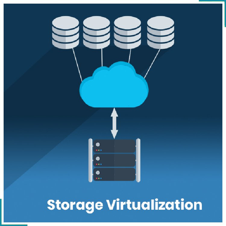 VIRTUALIZATION & STORAGE TECHNOLOGIES